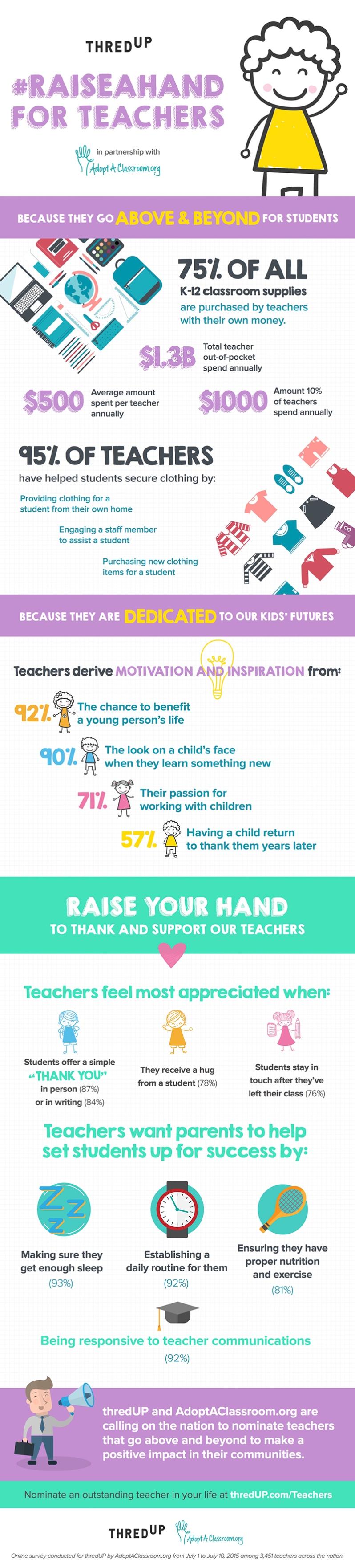 raiseyourhandsforteachers-infographic-v6-21