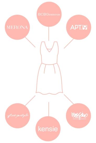 true size dresses