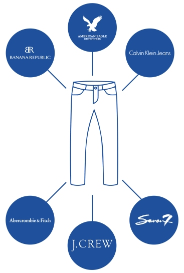 true size jeans