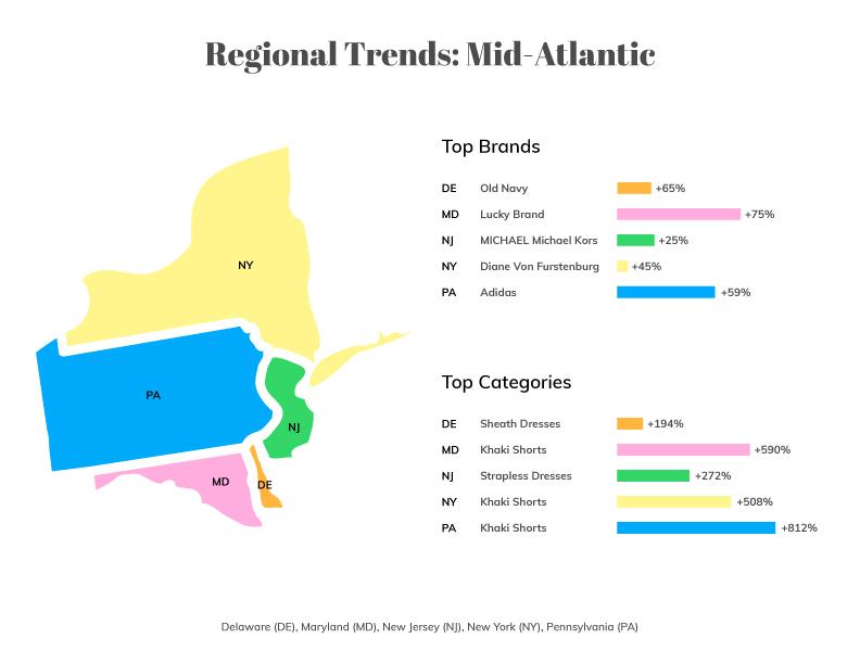 SEOtrendReport-regionalMidAtlantic