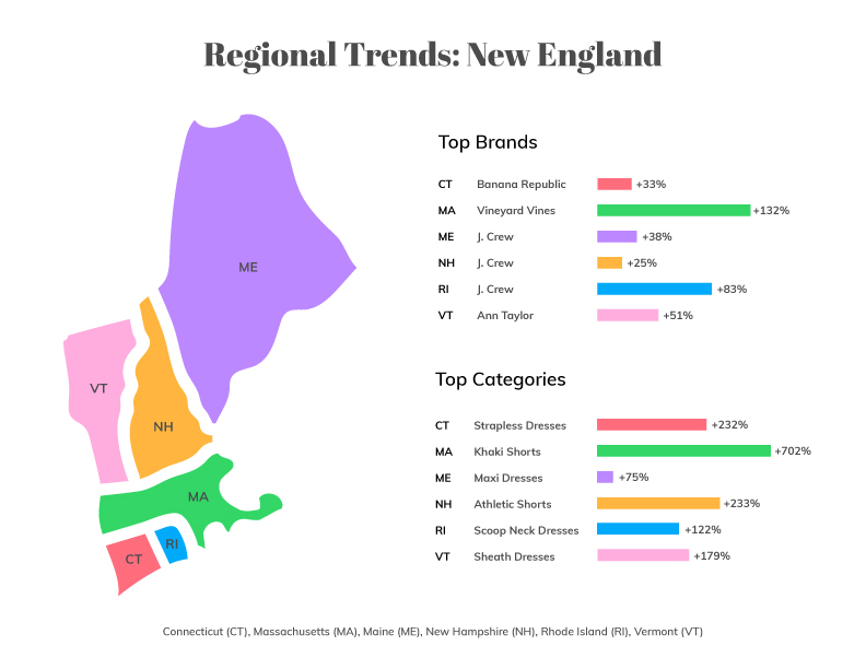 SEOtrendReport-regionalNewEngland